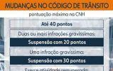 VALIDADE DA CNH: ENTENDA AS MODIFICAÇÕES DO NOVO CÓDIGO DE TRÂNSITO BRASILEIRO